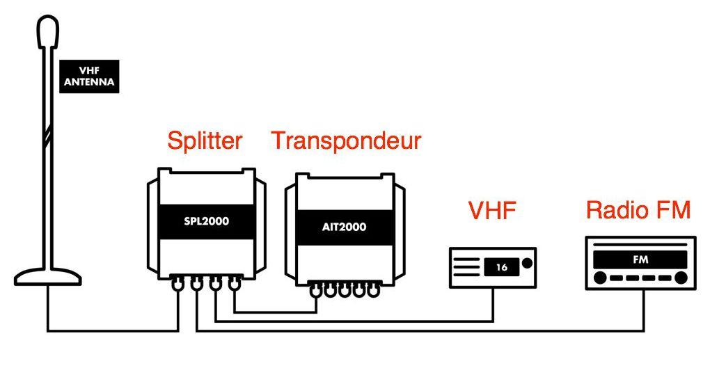 AIS Splitter scheme