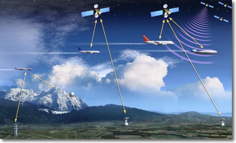 ADS-B via Iridium satellites