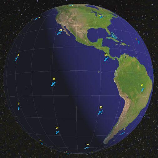 Constellation Iridium actuelle