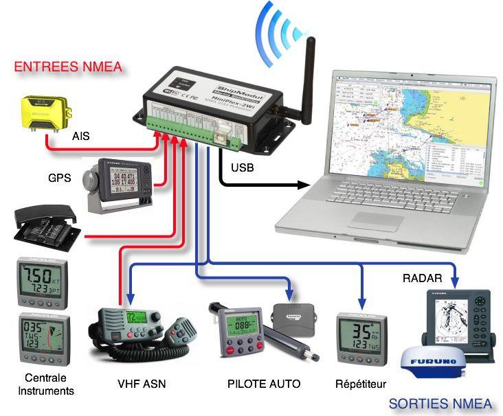 Configuration Miniplex WiFi