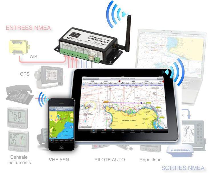 Miniplex 2 Wifi configuration