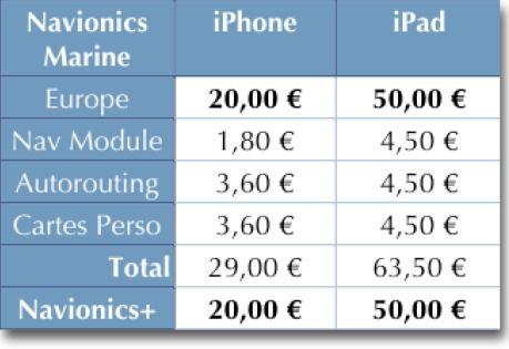tarif 2013